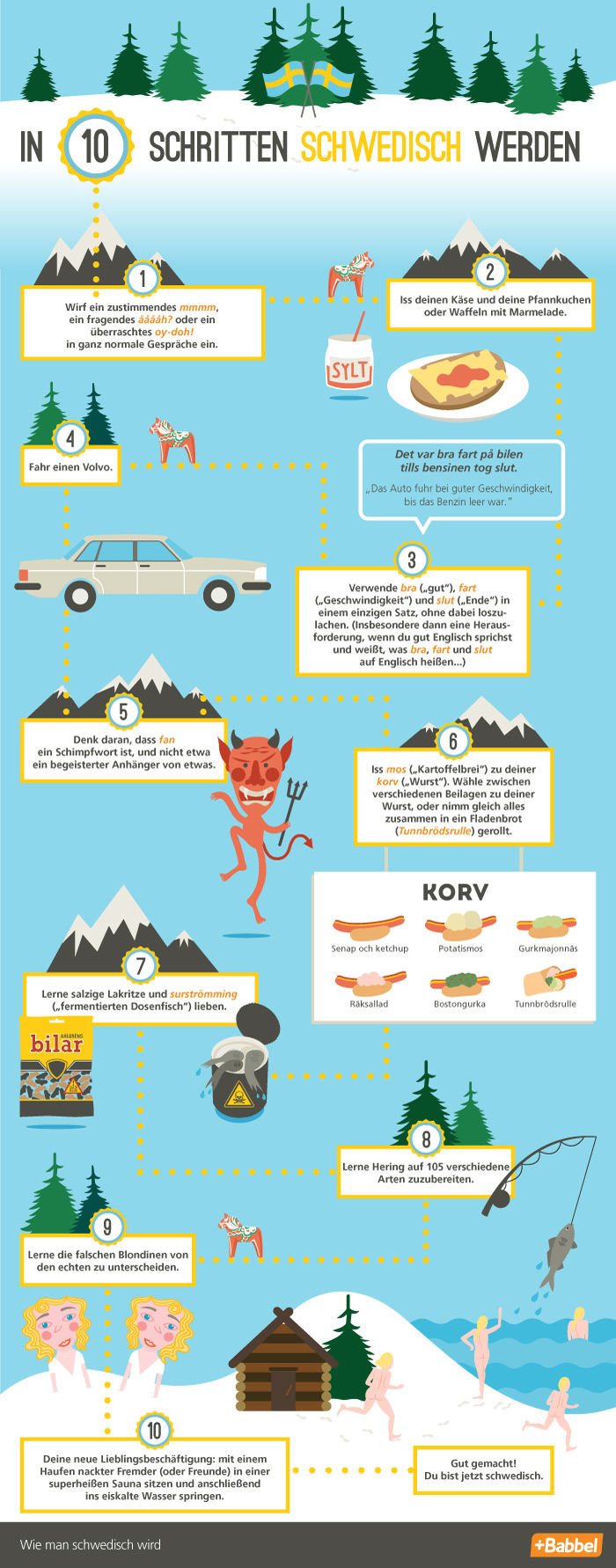 In 10 Schritten schwedisch werden