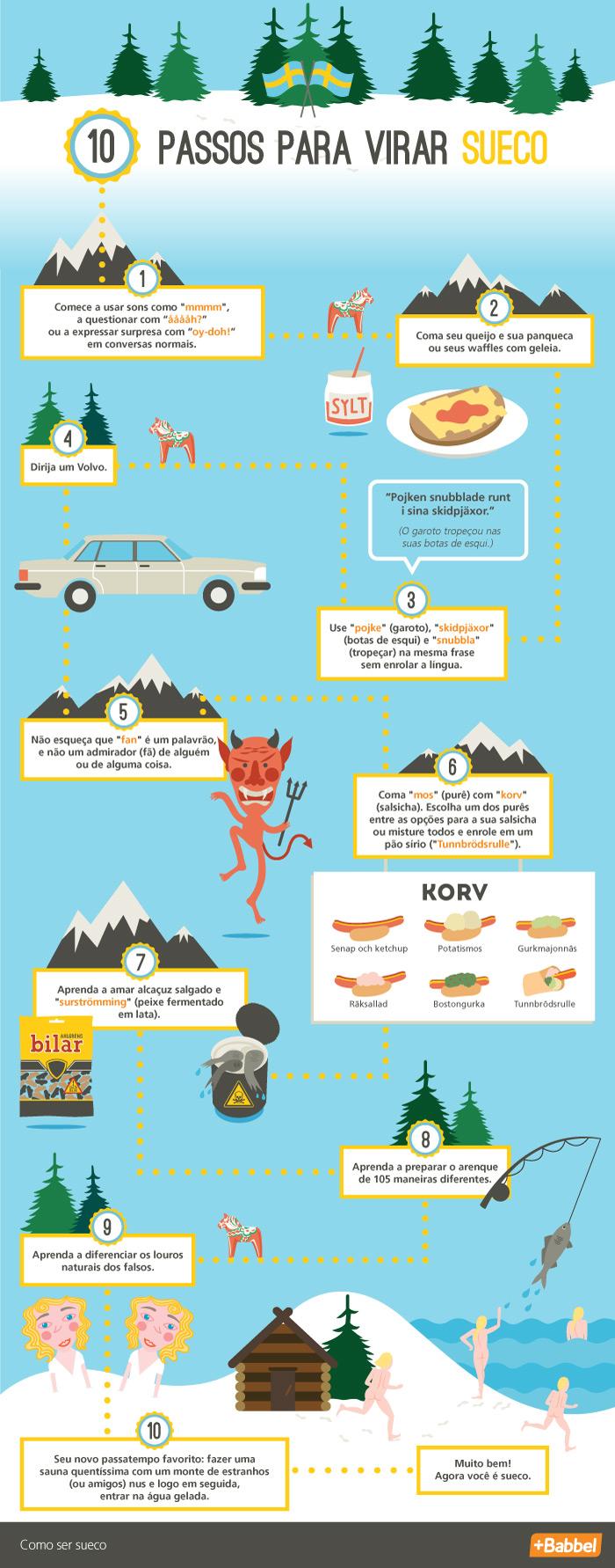 10 passos para virar sueco