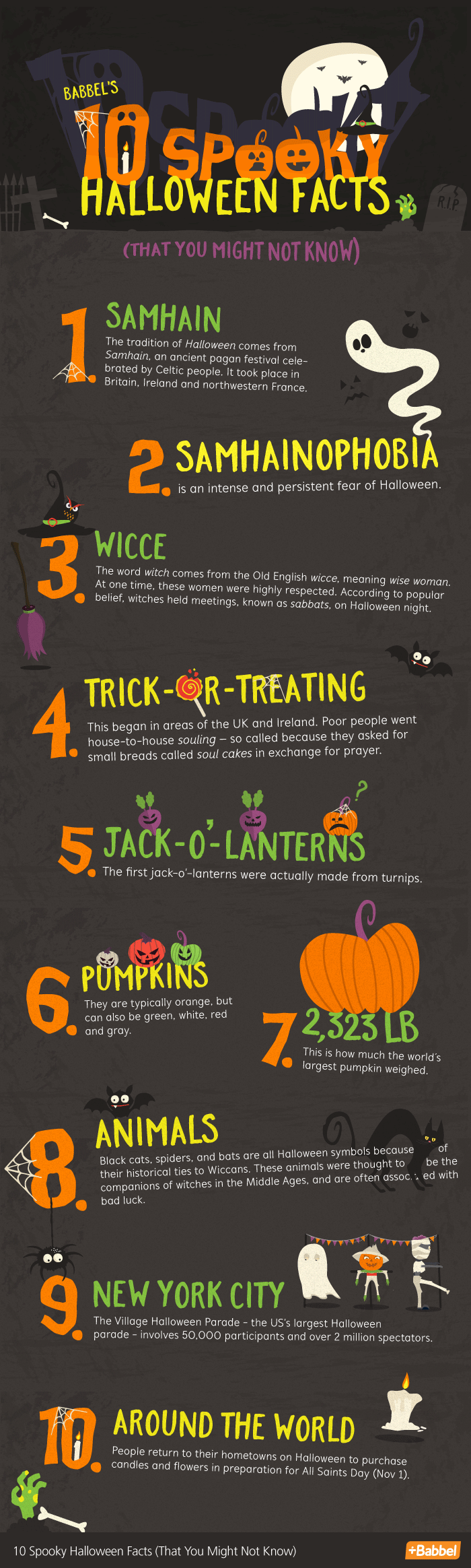 10 Spooky Halloween Facts
