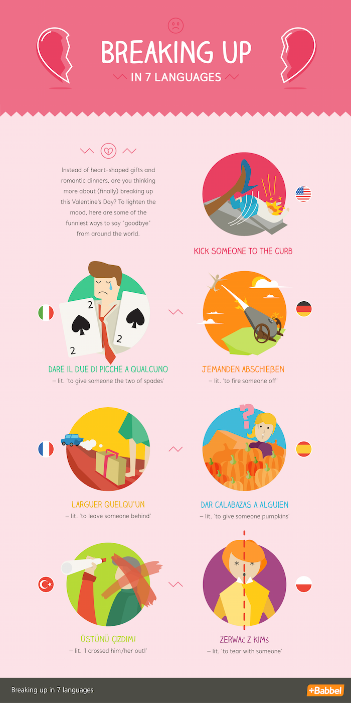 How To Break Up In 7 Different Languages