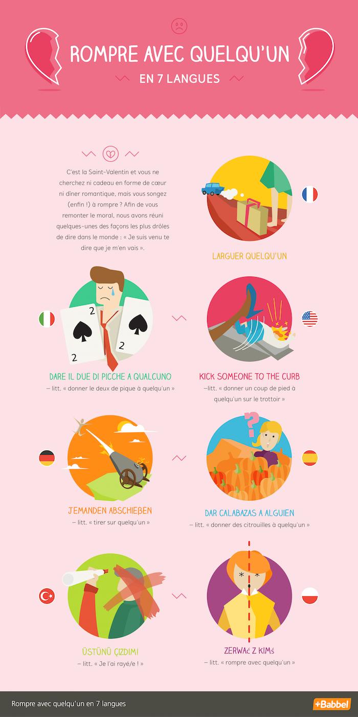 Comment larguer quelqu'un dans 7 langues différentes