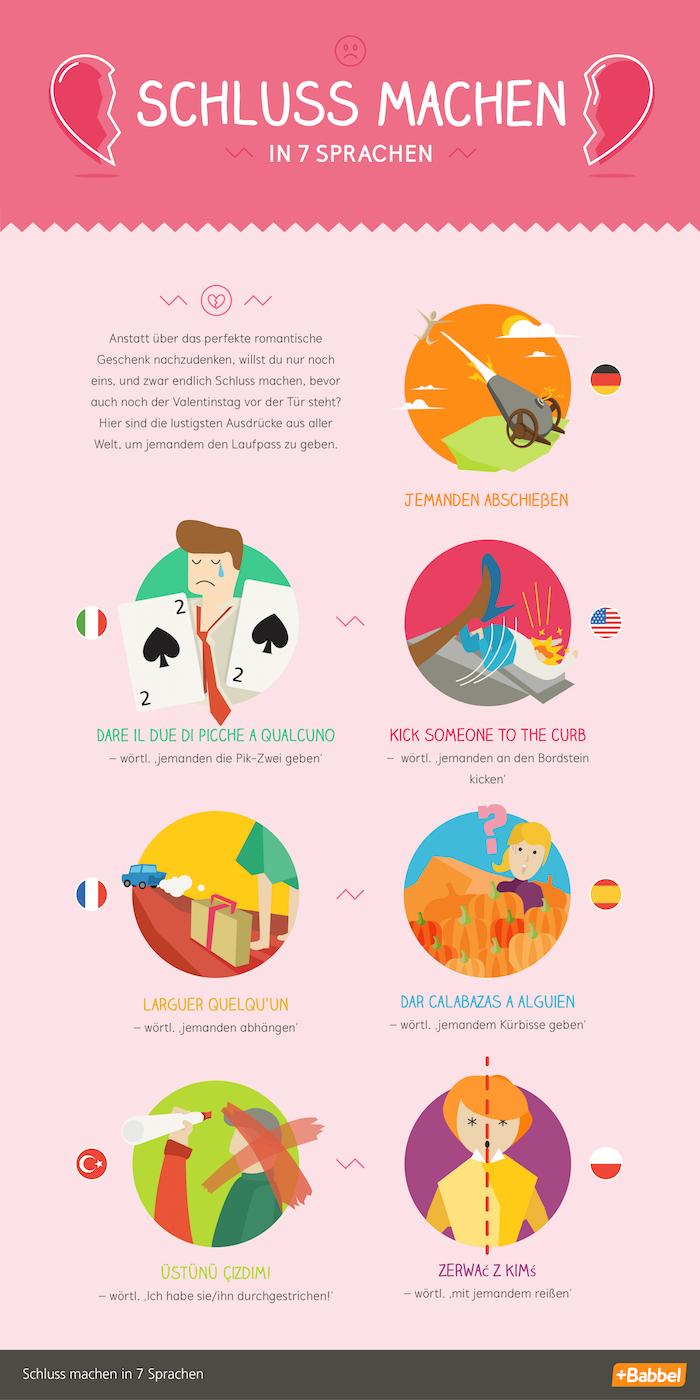 Schluss machen in 7 Sprachen