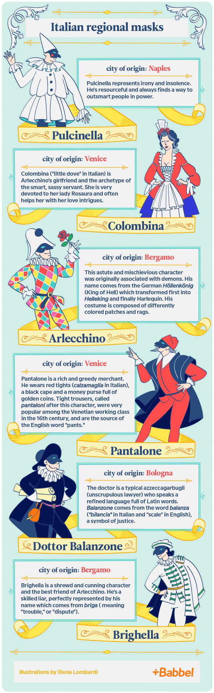 The Origins Of Italian Carnival Masks