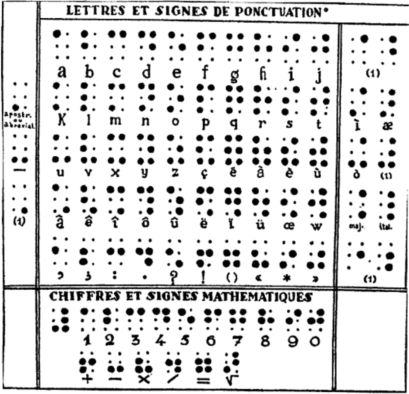 What Is Braille? — Original
